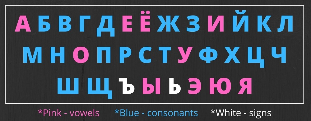 learn the russian alphabet
