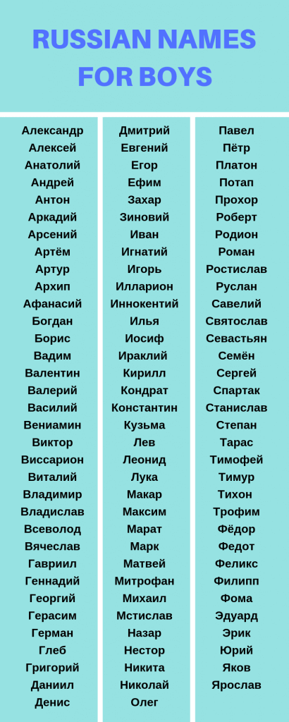 russian names for boys image