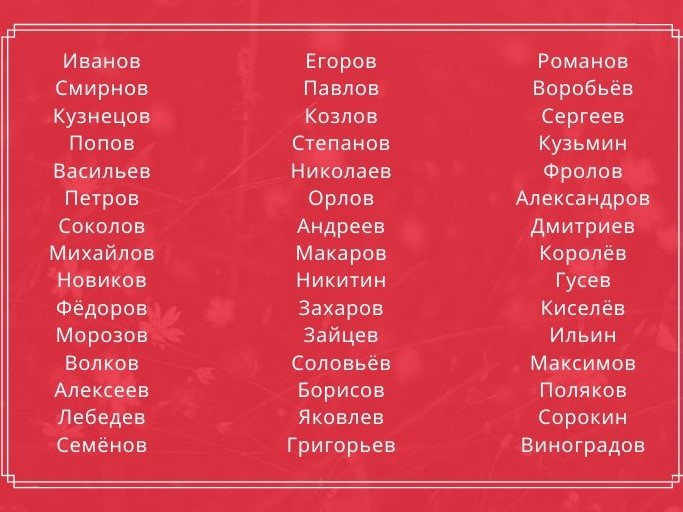 30 russian surnames
